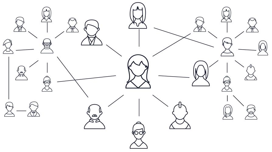 Flexible IT using dynamic teams