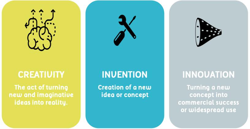 Vision innovation